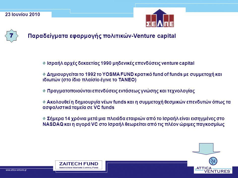 23 Ιουνίου 2010 Παραδείγματα εφαρμογής πολιτικών-Venture capital 7 Ισραήλ αρχές δεκαετίας 1990 μηδενικές επενδύσεις venture capital Δημιουργείται το 1