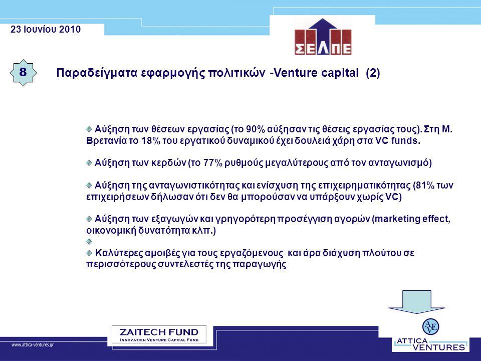 23 Ιουνίου 2010 Παραδείγματα εφαρμογής πολιτικών -Venture capital (2) 8 Αύξηση των θέσεων εργασίας (το 90% αύξησαν τις θέσεις εργασίας τους). Στη Μ. Β