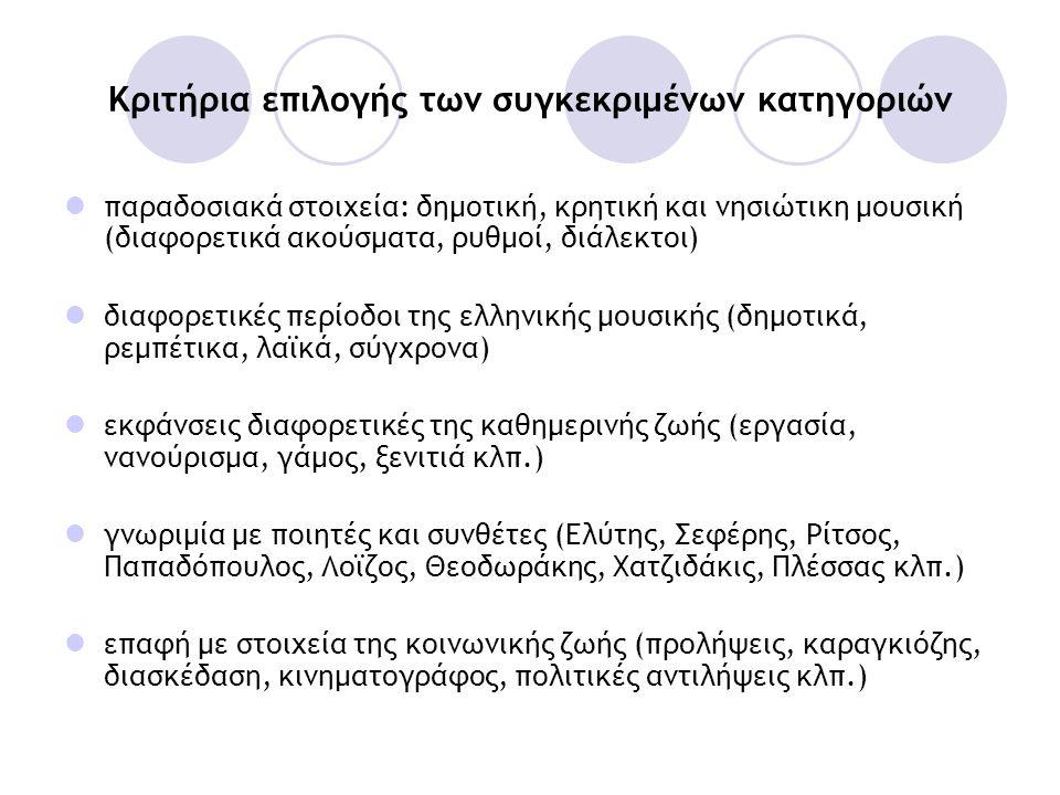  «γεύση» από γκρεκάνικα και ποντιακά τραγούδια (Σαλεντινή Ελλάδα, Πόντος)  γνωριμία με διάφορες περιοχές της Ελλάδας (Αθήνα, Θεσσαλονίκη, Κρήτη, Επτάνησα)