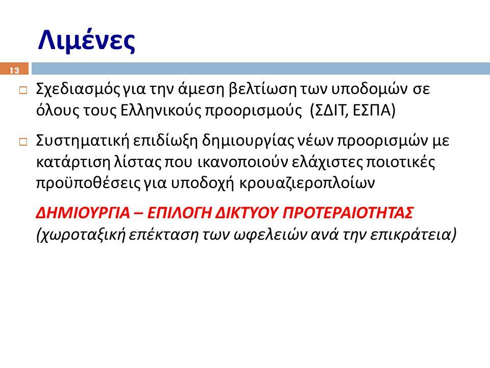 Λιμένες  Σχεδιασμός για την άμεση βελτίωση των υποδομών σε όλους τους Ελληνικούς προορισμούς ( ΣΔΙΤ, ΕΣΠΑ )  Συστηματική επιδίωξη δημιουργίας νέων προορισμών με κατάρτιση λίστας που ικανοποιούν ελάχιστες ποιοτικές προϋποθέσεις για υποδοχή κρουαζιεροπλοίων ΔΗΜΙΟΥΡΓΙΑ – ΕΠΙΛΟΓΗ ΔΙΚΤΥΟΥ ΠΡΟΤΕΡΑΙΟΤΗΤΑΣ ( χωροταξική επέκταση των ωφελειών ανά την επικράτεια ) 13