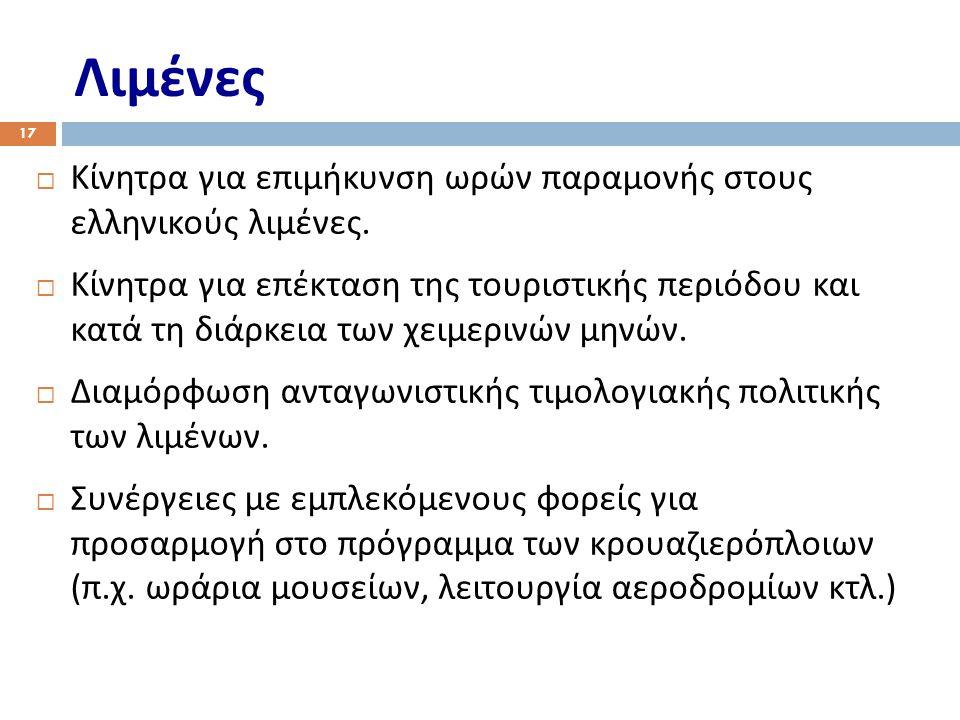 Λιμένες  Κίνητρα για επιμήκυνση ωρών παραμονής στους ελληνικούς λιμένες.