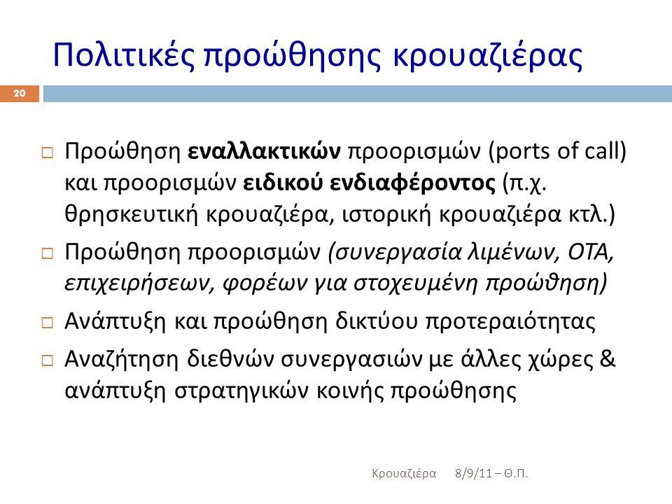 Πολιτικές προώθησης κρουαζιέρας  Προώθηση εναλλακτικών προορισμών (ports of call) και προορισμών ειδικού ενδιαφέροντος ( π.