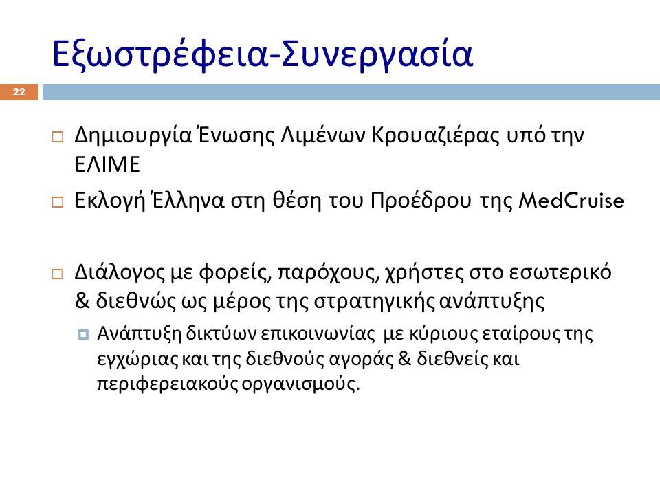Εξωστρέφεια - Συνεργασία  Δημιουργία Ένωσης Λιμένων Κρουαζιέρας υπό την ΕΛΙΜΕ  Εκλογή Έλληνα στη θέση του Προέδρου της MedCruise  Διάλογος με φορείς, παρόχους, χρήστες στο εσωτερικό & διεθνώς ως μέρος της στρατηγικής ανάπτυξης  Ανάπτυξη δικτύων επικοινωνίας με κύριους εταίρους της εγχώριας και της διεθνούς αγοράς & διεθνείς και περιφερειακούς οργανισμούς.