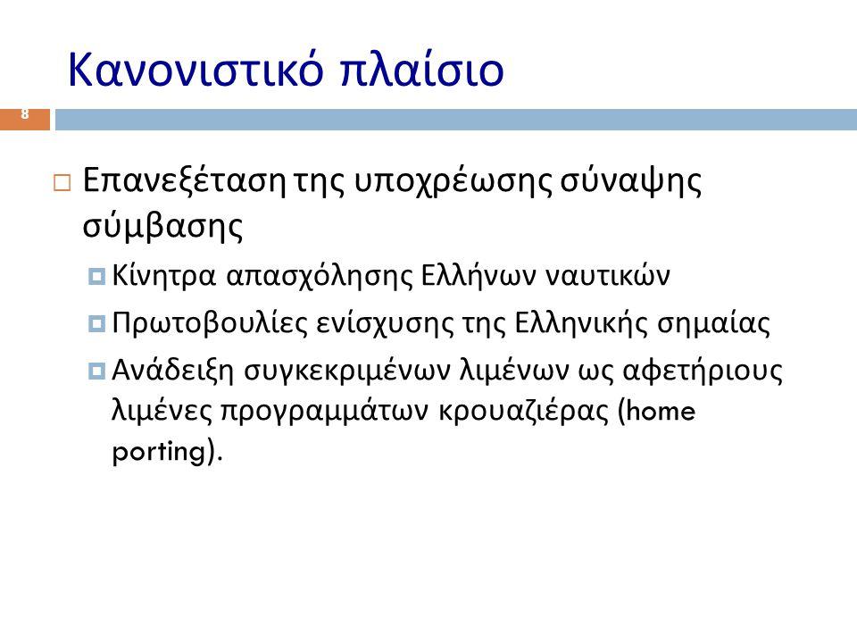 Κανονιστικό πλαίσιο  Επανεξέταση της υποχρέωσης σύναψης σύμβασης  Κίνητρα απασχόλησης Ελλήνων ναυτικών  Πρωτοβουλίες ενίσχυσης της Ελληνικής σημαίας  Ανάδειξη συγκεκριμένων λιμένων ως αφετήριους λιμένες προγραμμάτων κρουαζιέρας (home porting).