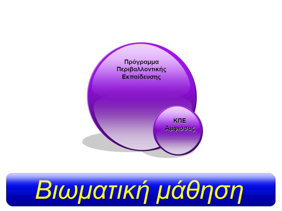 Complex Πρόγραμμα Περιβαλλοντικής Εκπαίδευσης ΚΠΕΆμφισσας Βιωματική μάθηση