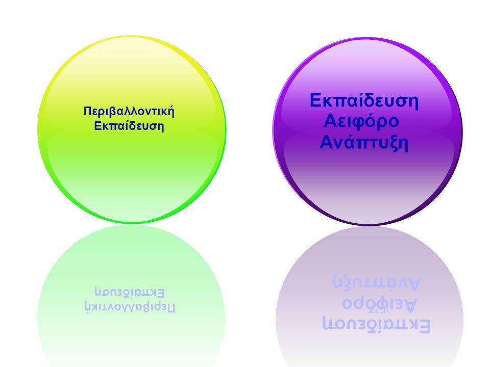 Περιβαλλοντική Εκπαίδευση Complex Περιβαλλοντική Εκπαίδευση Αειφόρο Ανάπτυξη Εκπαίδευση για την Αειφόρο Ανάπτυξη