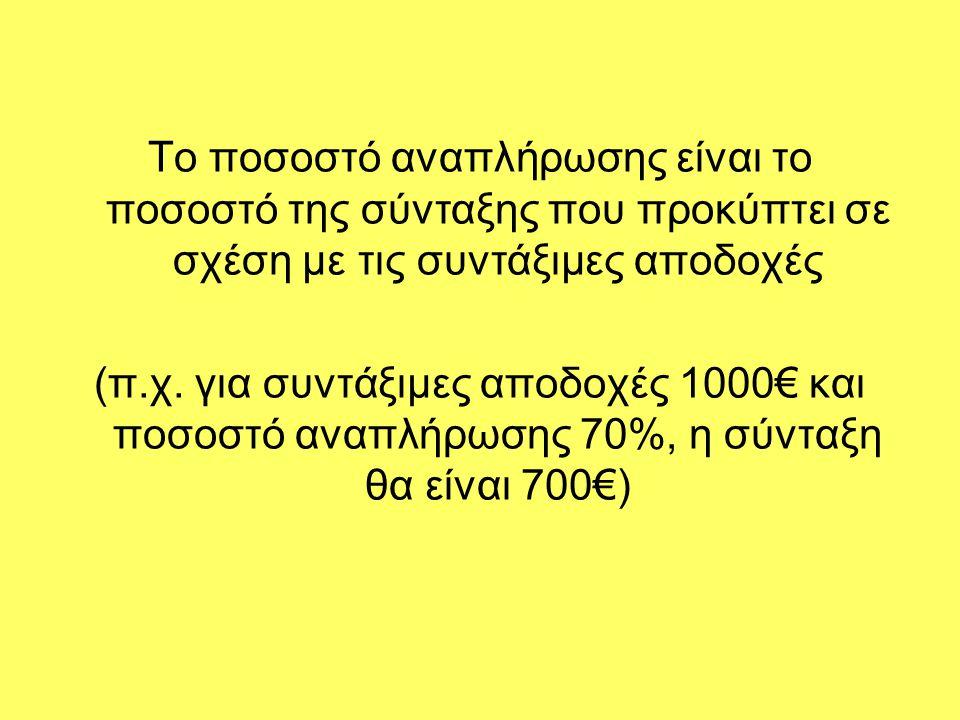 Το ποσοστό αναπλήρωσης είναι το ποσοστό της σύνταξης που προκύπτει σε σχέση με τις συντάξιμες αποδοχές (π.χ. για συντάξιμες αποδοχές 1000€ και ποσοστό