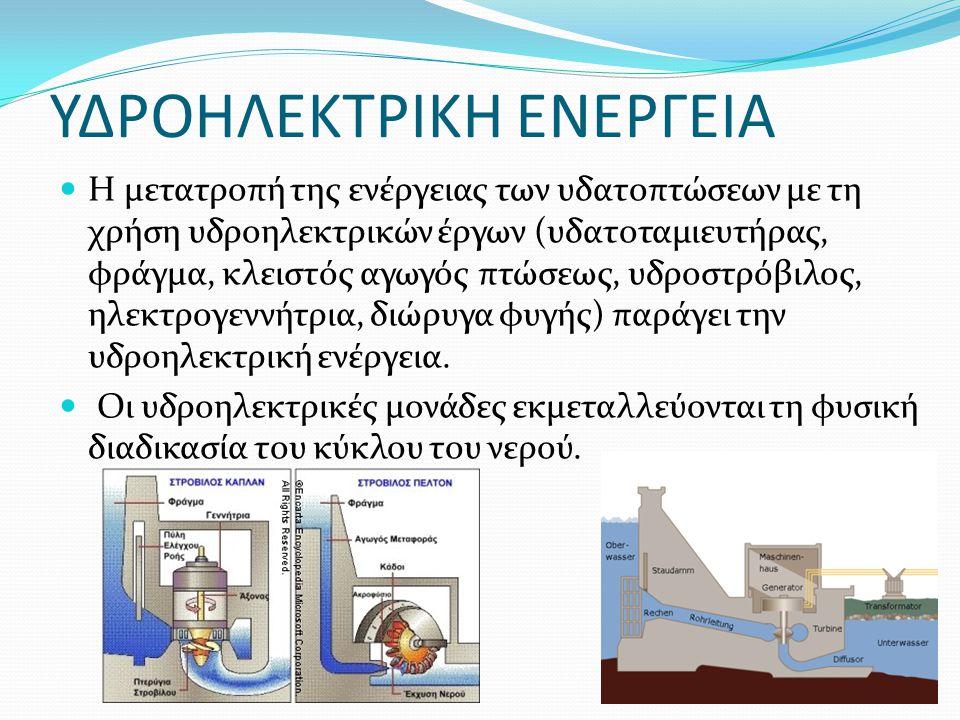 ΥΔΡΟΗΛΕΚΤΡΙΚΗ ΕΝΕΡΓΕΙΑ  Η μετατροπή της ενέργειας των υδατοπτώσεων με τη χρήση υδροηλεκτρικών έργων (υδατοταμιευτήρας, φράγμα, κλειστός αγωγός πτώσεω