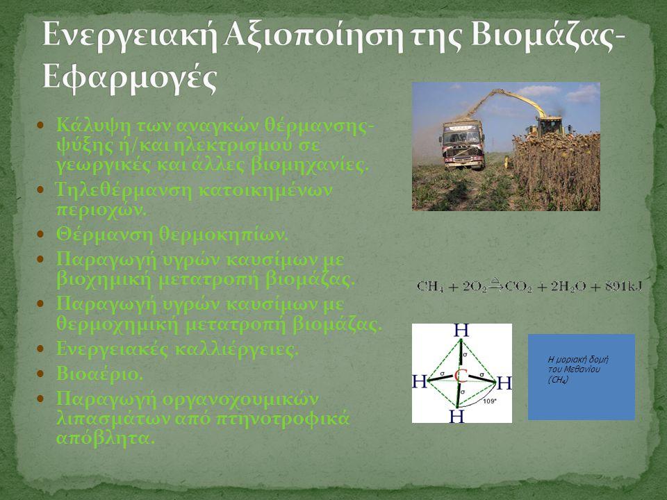  Κάλυψη των αναγκών θέρμανσης- ψύξης ή/και ηλεκτρισμού σε γεωργικές και άλλες βιομηχανίες.  Τηλεθέρμανση κατοικημένων περιοχών.  Θέρμανση θερμοκηπί