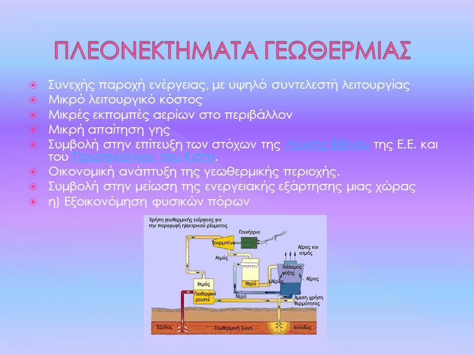  Συνεχής παροχή ενέργειας, με υψηλό συντελεστή λειτουργίας  Μικρό λειτουργικό κόστος  Μικρές εκπομπές αερίων στο περιβάλλον  Μικρή απαίτηση γης 