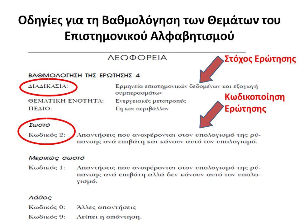Οδηγίες για τη Βαθμολόγηση των Θεμάτων του Επιστημονικού Αλφαβητισμού Στόχος Ερώτησης Κωδικοποίηση Ερώτησης