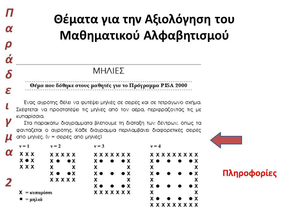 Θέματα για την Αξιολόγηση του Μαθηματικού Αλφαβητισμού Πληροφορίες Παράδειγμα 2Παράδειγμα 2