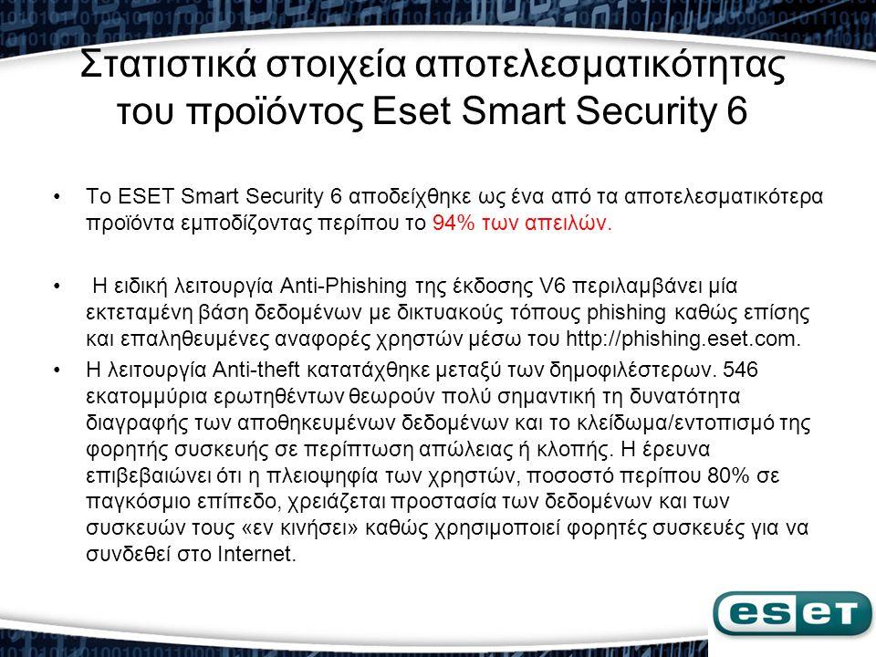 Στατιστικά στοιχεία αποτελεσματικότητας του προϊόντος Eset Smart Security 6 •Tο ESET Smart Security 6 αποδείχθηκε ως ένα από τα αποτελεσματικότερα προ