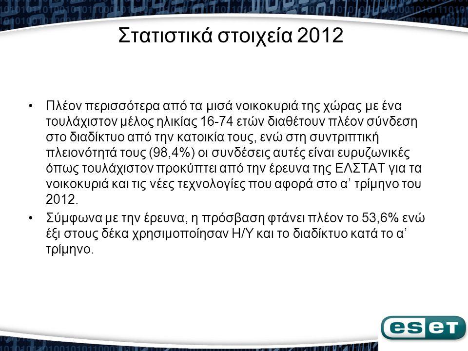 Στατιστικά στοιχεία 2012 •Πλέον περισσότερα από τα μισά νοικοκυριά της χώρας με ένα τουλάχιστον μέλος ηλικίας 16-74 ετών διαθέτουν πλέον σύνδεση στο δ