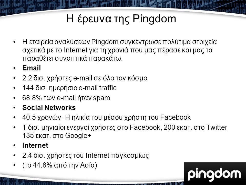 H έρευνα της Pingdom •Η εταιρεία αναλύσεων Pingdom συγκέντρωσε πολύτιμα στοιχεία σχετικά με το Internet για τη χρονιά που μας πέρασε και μας τα παραθέ