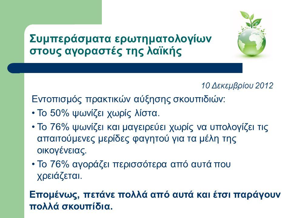 Συμπεράσματα ερωτηματολογίων στους αγοραστές της λαϊκής 10 Δεκεμβρίου 2012 Εντοπισμός πρακτικών αύξησης σκουπιδιών: •Το 50% ψωνίζει χωρίς λίστα. •Το 7