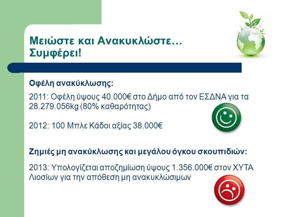 Μειώστε και Ανακυκλώστε… Συμφέρει! 2011: Οφέλη ύψους 40.000€ στο Δήμο από τον ΕΣΔΝΑ για τα 28.279.056kg (80% καθαρότητας) 2012: 100 Μπλε Κάδοι αξίας 3