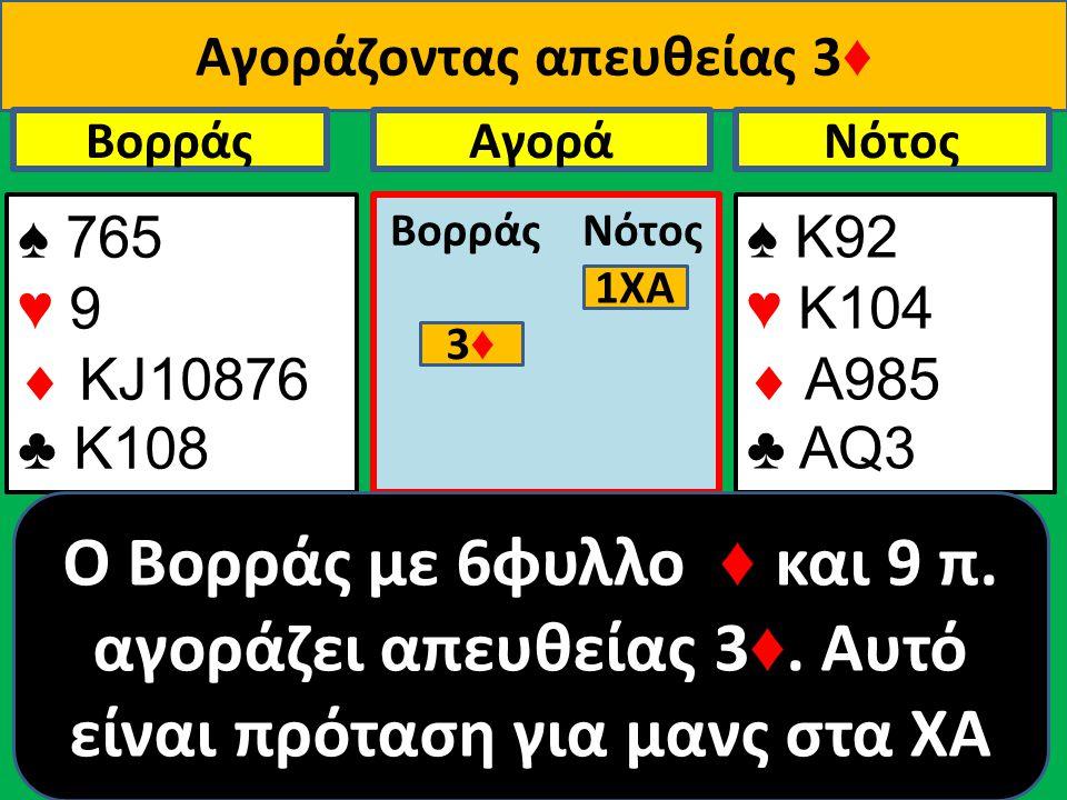 Αγοράζοντας απευθείας 3 ♦ ♠ 765 ♥ 9  ΚJ10876 ♣ Κ108 Βορράς ♠ Κ92 ♥ K104  A985 ♣ ΑQ3 NότοςΑγορά Βορράς Νότος 1ΧΑ 3♦3♦ O Βορράς με 6φυλλο ♦ και 9 π.