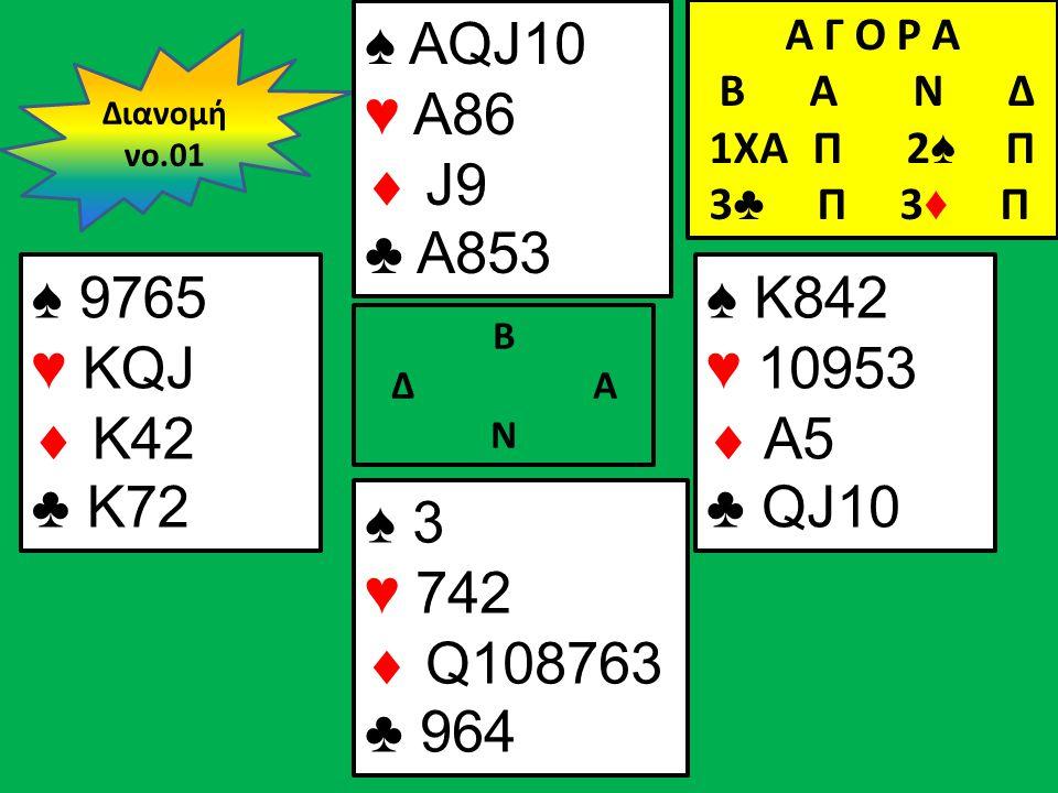 Β Δ Α Ν ♠ 9765 ♥ KQJ  K42 ♣ K72 ♠ K842 ♥ 10953  A5 ♣ QJ10 Διανομή νο.01 ♠ AQJ10 ♥ A86  J9 ♣ A853 ♠ 3 ♥ 742  Q108763 ♣ 964 Α Γ Ο Ρ Α B Α Ν Δ 1XA Π 2 ♠ Π 3 ♣ Π 3 ♦ Π