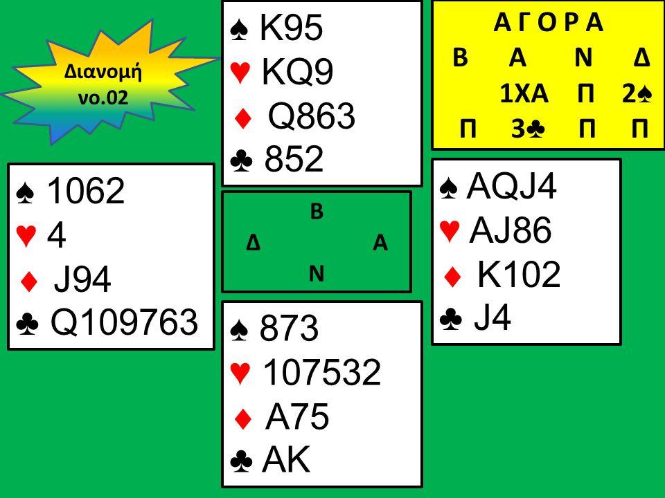 Β Δ Α Ν ♠ AQJ4 ♥ AJ86  K102 ♣ J4 ♠ 1062 ♥ 4  J94 ♣ Q109763 Διανομή νο.02 ♠ K95 ♥ KQ9  Q863 ♣ 852 ♠ 873 ♥ 107532  A75 ♣ AK Α Γ Ο Ρ Α B Α Ν Δ 1XA Π