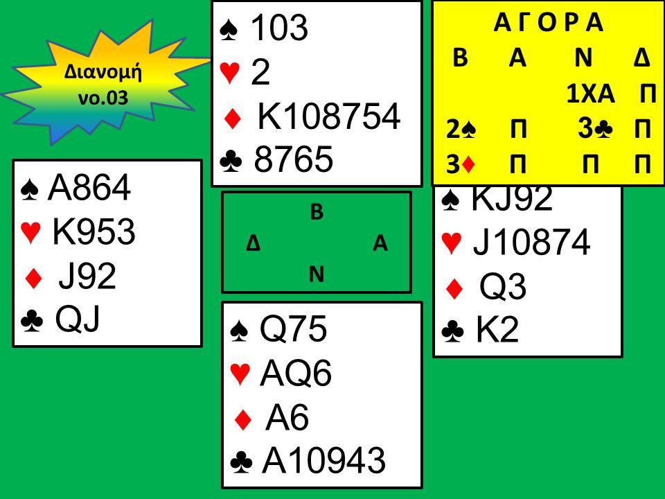 Β Δ Α Ν ♠ A864 ♥ K953  J92 ♣ QJ ♠ KJ92 ♥ J10874  Q3 ♣ K2 Διανομή νο.03 ♠ 103 ♥ 2  K108754 ♣ 8765 ♠ Q75 ♥ AQ6  A6 ♣ A10943 Α Γ Ο Ρ Α B Α Ν Δ 1XA Π 2 ♠ Π 3♣ Π 3 ♦ Π Π Π