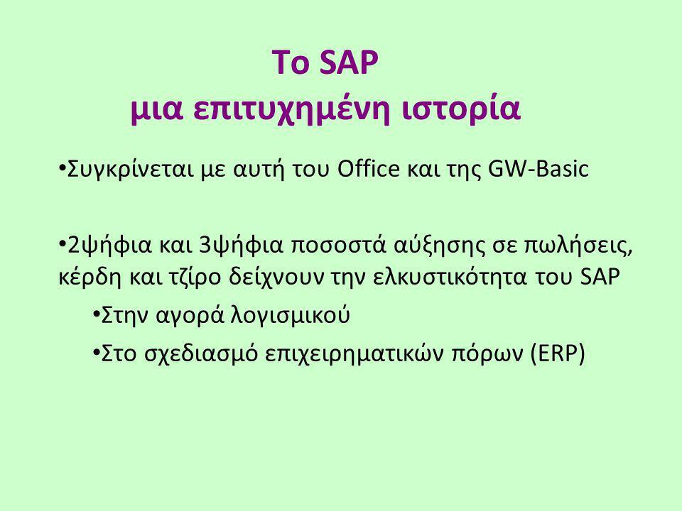 Tο SAP μια επιτυχημένη ιστορία • Συγκρίνεται με αυτή του Office και της GW-Basic • 2ψήφια και 3ψήφια ποσοστά αύξησης σε πωλήσεις, κέρδη και τζίρο δείχνουν την ελκυστικότητα του SAP • Στην αγορά λογισμικού • Στο σχεδιασμό επιχειρηματικών πόρων (ERP)