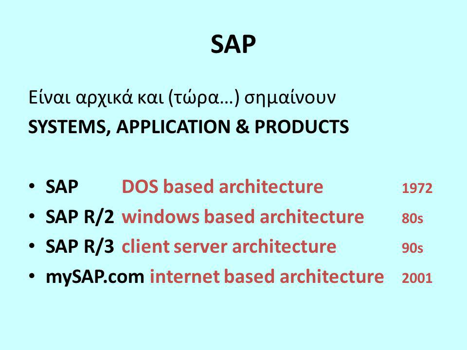 SAP Είναι αρχικά και (τώρα…) σημαίνουν SYSTEMS, APPLICATION & PRODUCTS • SAP DOS based architecture 1972 • SAP R/2 windows based architecture 80s • SAP R/3 client server architecture 90s • mySAP.com internet based architecture 2001