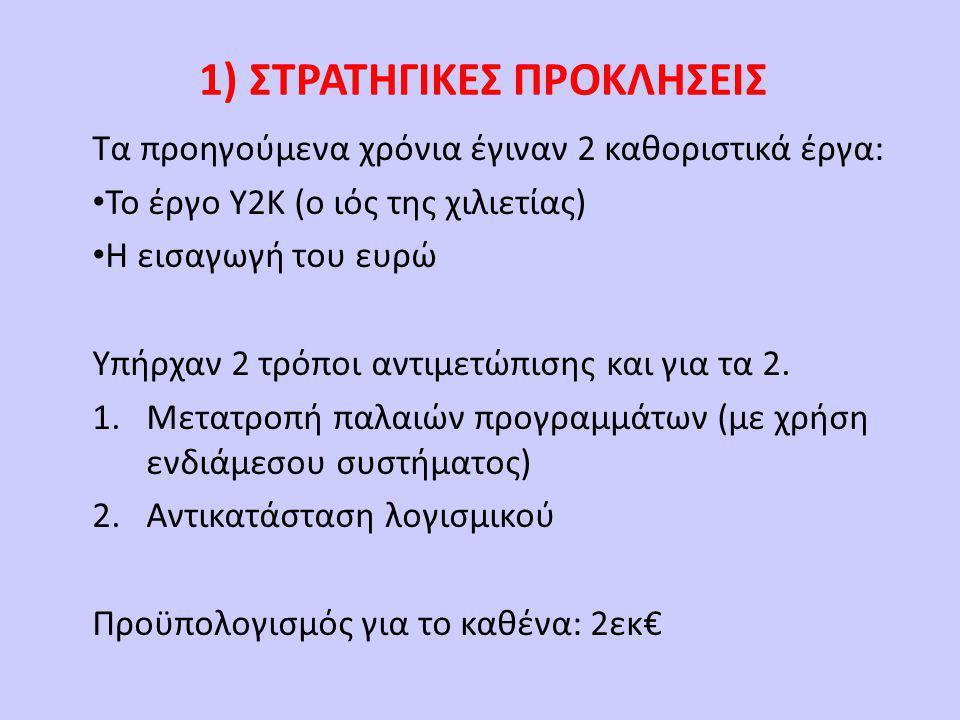 1) ΣΤΡΑΤΗΓΙΚΕΣ ΠΡΟΚΛΗΣΕΙΣ Τα προηγούμενα χρόνια έγιναν 2 καθοριστικά έργα: • Το έργο Υ2Κ (ο ιός της χιλιετίας) • Η εισαγωγή του ευρώ Υπήρχαν 2 τρόποι