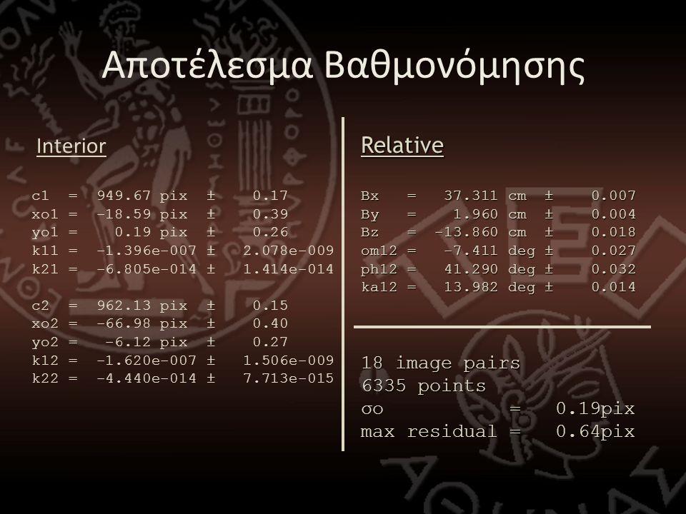 Αποτέλεσμα Βαθμονόμησης Interior c1 = 949.67 pix ± 0.17 xo1 = -18.59 pix ± 0.39 yo1 = 0.19 pix ± 0.26 k11 = -1.396e-007 ± 2.078e-009 k21 = -6.805e-014 ± 1.414e-014 c2 = 962.13 pix ± 0.15 xo2 = -66.98 pix ± 0.40 yo2 = -6.12 pix ± 0.27 k12 = -1.620e-007 ± 1.506e-009 k22 = -4.440e-014 ± 7.713e-015Relative Bx = 37.311 cm ± 0.007 By = 1.960 cm ± 0.004 Bz = -13.860 cm ± 0.018 om12 = -7.411 deg ± 0.027 ph12 = 41.290 deg ± 0.032 ka12 = 13.982 deg ± 0.014 18 image pairs 6335 points σo = 0.19pix max residual = 0.64pix