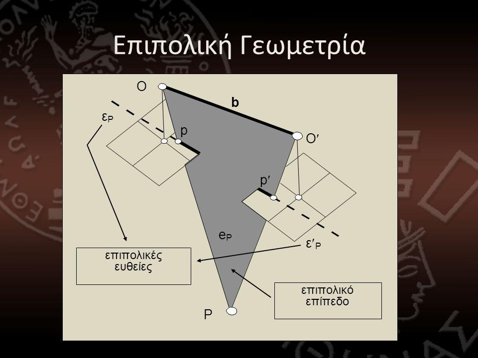 Επιπολική Γεωμετρία Ο Ο b εPεP εPεP P επιπολικές ευθείες επιπολικό επίπεδο ePeP p p