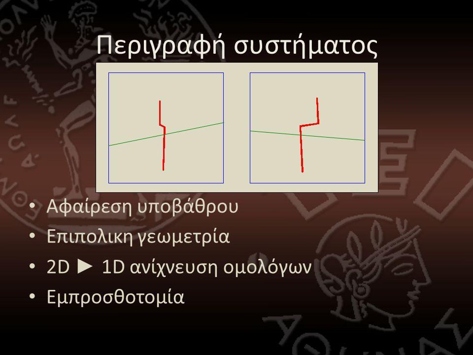 Περιγραφή συστήματος • Αφαίρεση υποβάθρου • Επιπολικη γεωμετρία • 2D ► 1D ανίχνευση ομολόγων • Εμπροσθοτομία