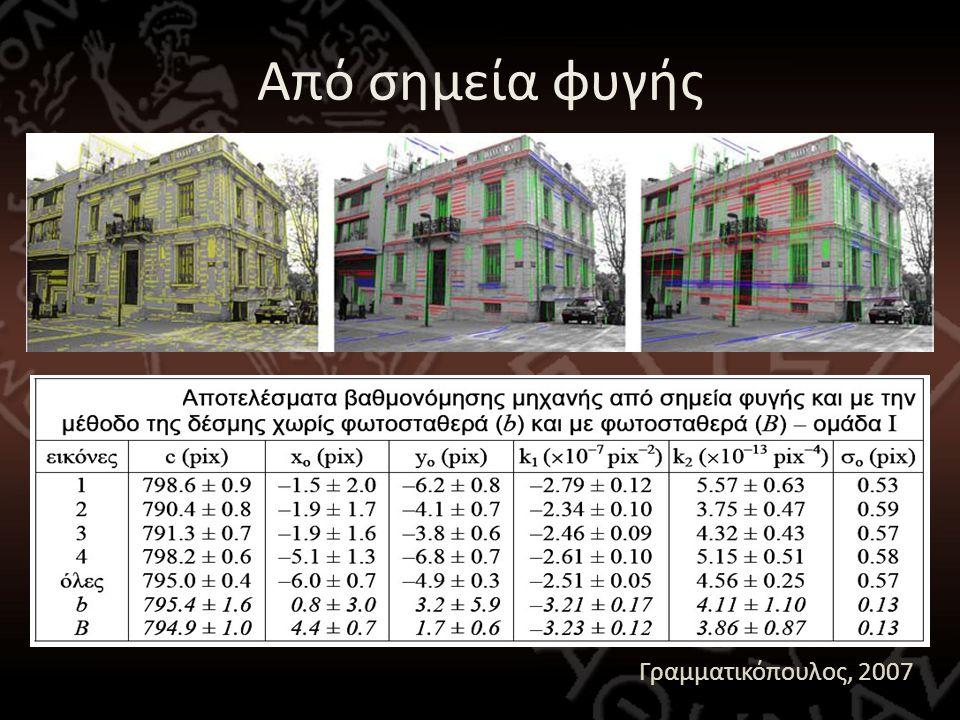 Από σημεία φυγής Γραμματικόπουλος, 2007