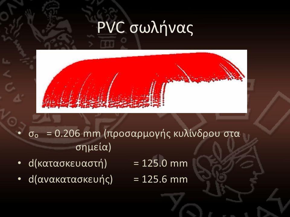 PVC σωλήνας • σ ο = 0.206 mm (προσαρμογής κυλίνδρου στα σημεία) • d(κατασκευαστή) = 125.0 mm • d(ανακατασκευής)= 125.6 mm