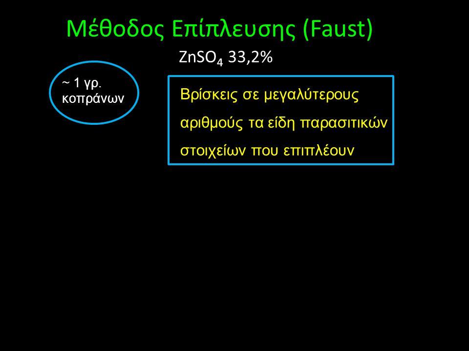 ~ 1 γρ. κοπράνων Μέθοδος Eπίπλευσης (Faust) ZnSO 4 33,2% Βρίσκεις σε μεγαλύτερους αριθμούς τα είδη παρασιτικών στοιχείων που επιπλέουν