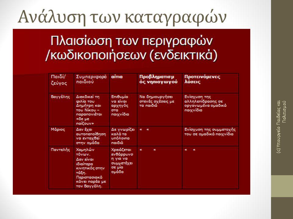 Ανάλυση των καταγραφών (c) Υπουργείο Παιδείας και Πολιτισμού