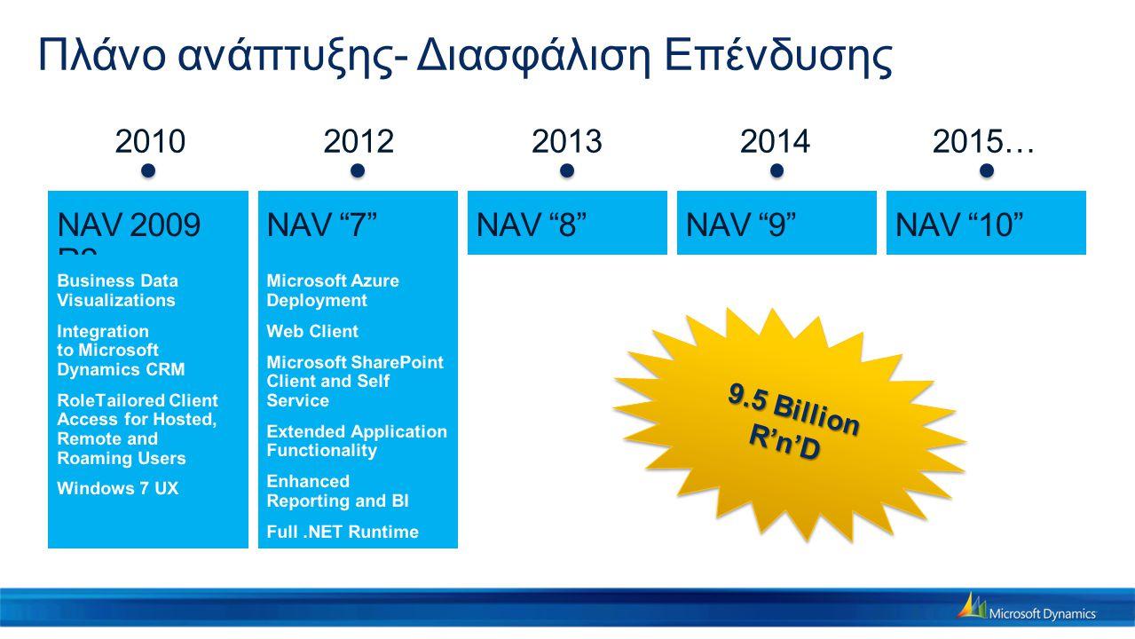 """20102012201320142015… Πλάνο ανάπτυξης- Διασφάλιση Επένδυσης NAV 2009 R2 NAV """"7""""NAV """"8""""NAV """"9""""NAV """"10""""NAV """"7""""NAV """"8""""NAV """"9""""NAV """"10""""NAV 2009 R2 9.5 Bill"""