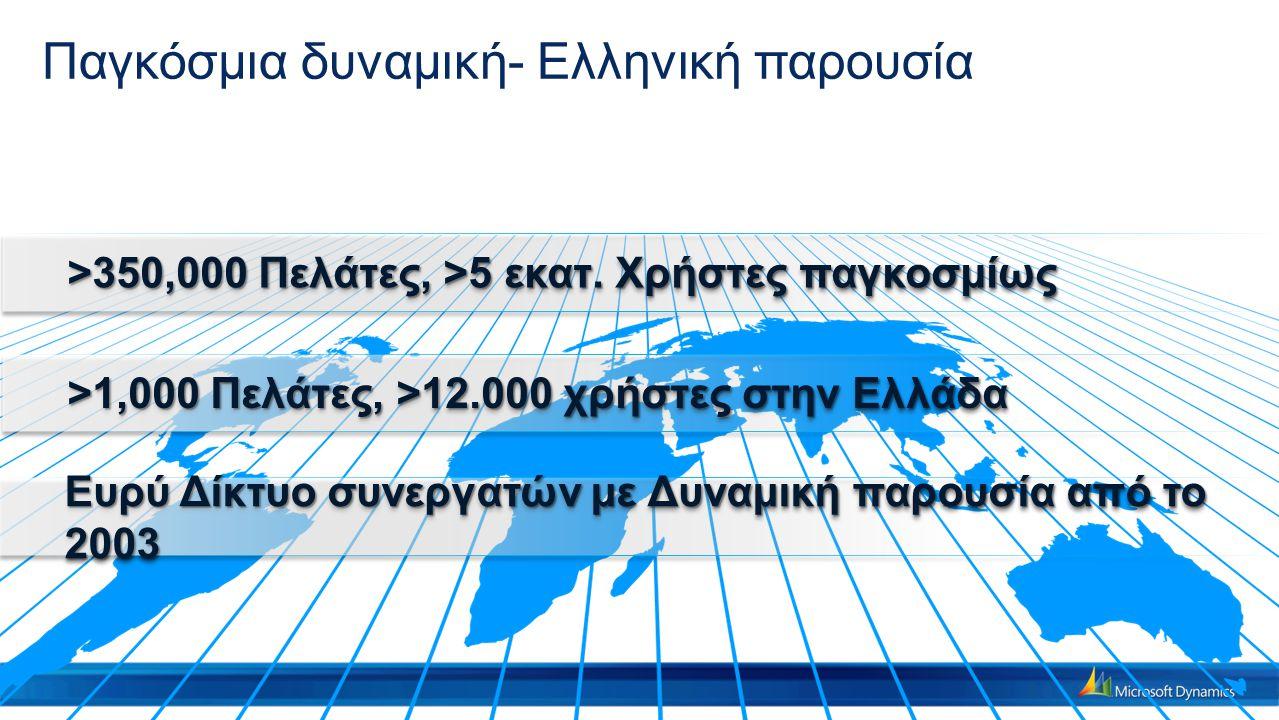 >350,000 Πελάτες, >5 εκατ. Χρήστες παγκοσμίως >1,000 Πελάτες, >12.000 χρήστες στην Ελλάδα Ευρύ Δίκτυο συνεργατών με Δυναμική παρουσία από το 2003 Παγκ