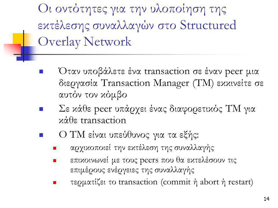 14 Οι οντότητες για την υλοποίηση της εκτέλεσης συναλλαγών στο Structured Overlay Network  Όταν υποβάλετε ένα transaction σε έναν peer μια διεργασία Transaction Manager (TM) εκκινείτε σε αυτόν τον κόμβο  Σε κάθε peer υπάρχει ένας διαφορετικός TM για κάθε transaction  O TM είναι υπεύθυνος για τα εξής:  αρχικοποιεί την εκτέλεση της συναλλαγής  επικοινωνεί με τους peers που θα εκτελέσουν τις επιμέρους ενέργειες της συναλλαγής  τερματίζει το transaction (commit ή abort ή restart)
