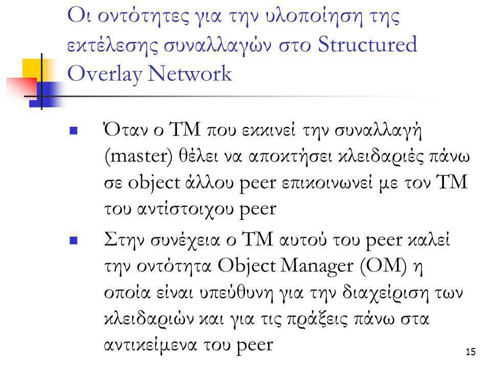 15 Οι οντότητες για την υλοποίηση της εκτέλεσης συναλλαγών στο Structured Overlay Network  Όταν ο TM που εκκινεί την συναλλαγή (master) θέλει να αποκτήσει κλειδαριές πάνω σε object άλλου peer επικοινωνεί με τον TM του αντίστοιχου peer  Στην συνέχεια ο TM αυτού του peer καλεί την οντότητα Object Manager (OM) η οποία είναι υπεύθυνη για την διαχείριση των κλειδαριών και για τις πράξεις πάνω στα αντικείμενα του peer