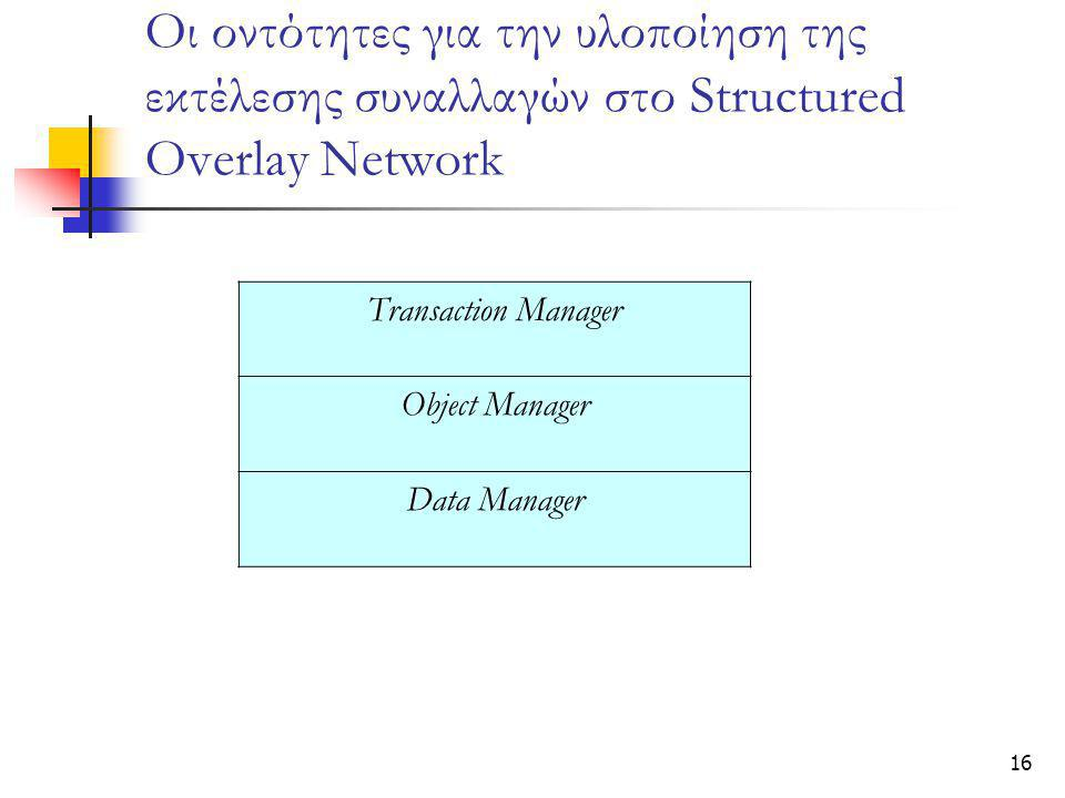 16 Οι οντότητες για την υλοποίηση της εκτέλεσης συναλλαγών στο Structured Overlay Network Transaction Manager Object Manager Data Manager