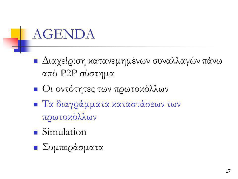 17 AGENDA  Διαχείριση κατανεμημένων συναλλαγών πάνω από Ρ2Ρ σύστημα  Οι οντότητες των πρωτοκόλλων  Τα διαγράμματα καταστάσεων των πρωτοκόλλων  Simulation  Συμπεράσματα