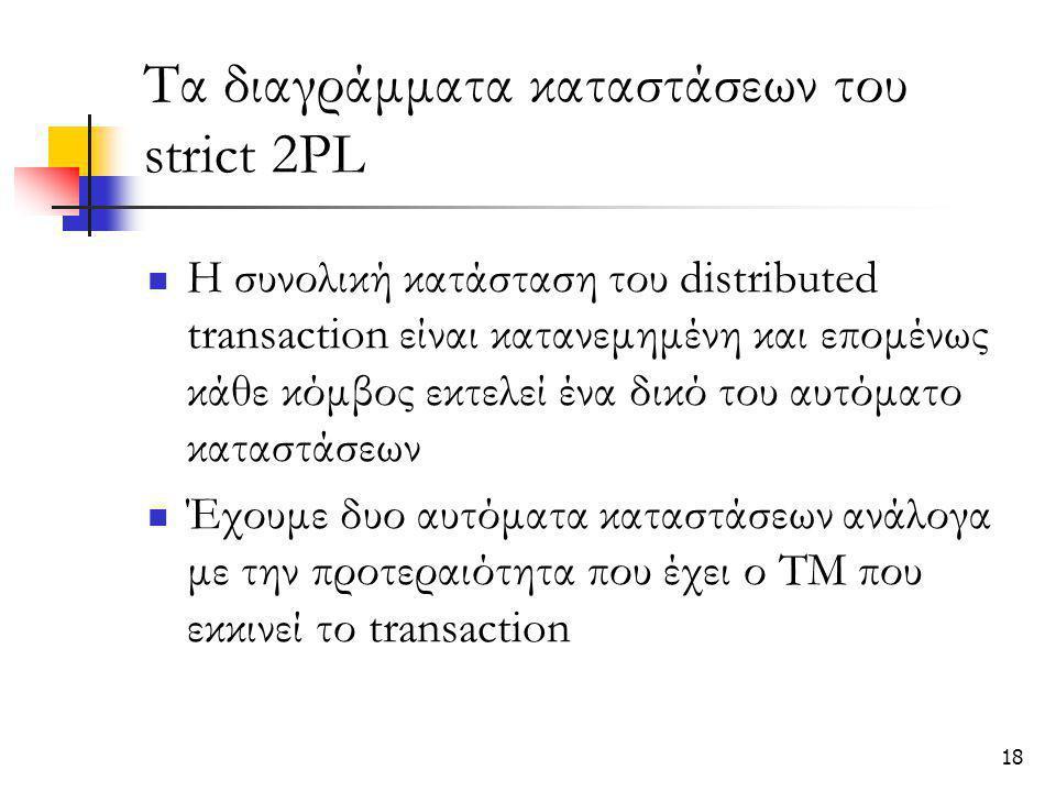 18 Τα διαγράμματα καταστάσεων του strict 2PL  Η συνολική κατάσταση του distributed transaction είναι κατανεμημένη και επομένως κάθε κόμβος εκτελεί ένα δικό του αυτόματο καταστάσεων  Έχουμε δυο αυτόματα καταστάσεων ανάλογα με την προτεραιότητα που έχει ο TM που εκκινεί το transaction