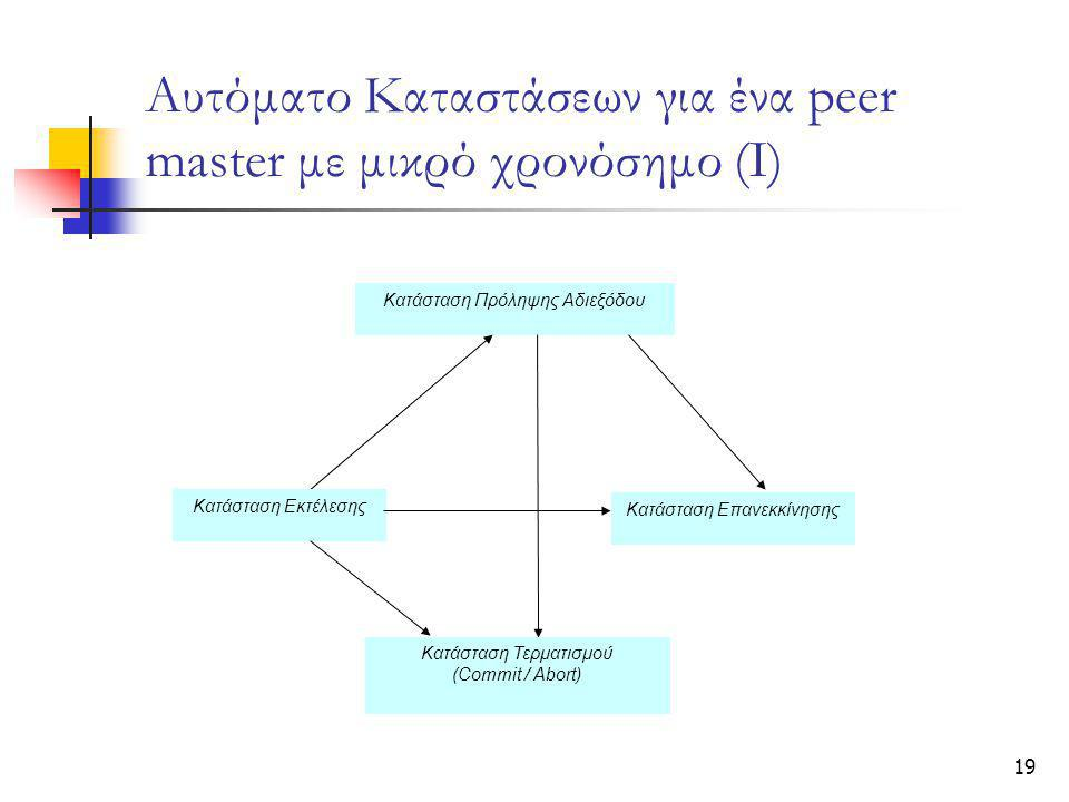 19 Αυτόματο Καταστάσεων για ένα peer master με μικρό χρονόσημο (I) Κατάσταση Πρόληψης Αδιεξόδου Κατάσταση Εκτέλεσης Κατάσταση Τερματισμού (Commit / Ab