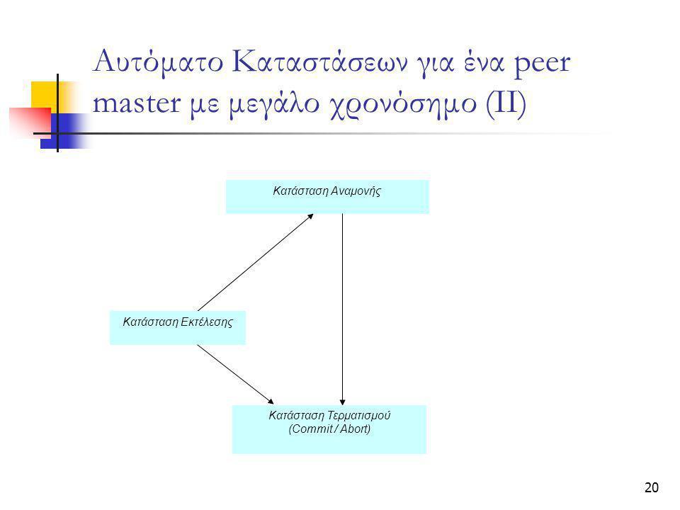 20 Αυτόματο Καταστάσεων για ένα peer master με μεγάλο χρονόσημο (II) Κατάσταση Αναμονής Κατάσταση Εκτέλεσης Κατάσταση Τερματισμού (Commit / Abort)