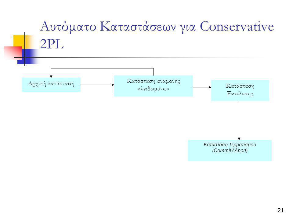 21 Αυτόματο Καταστάσεων για Conservative 2PL Αρχική κατάσταση Κατάσταση Τερματισμού (Commit / Abort) Κατάσταση αναμονής κλειδωμάτων Κατάσταση Εκτέλεσης