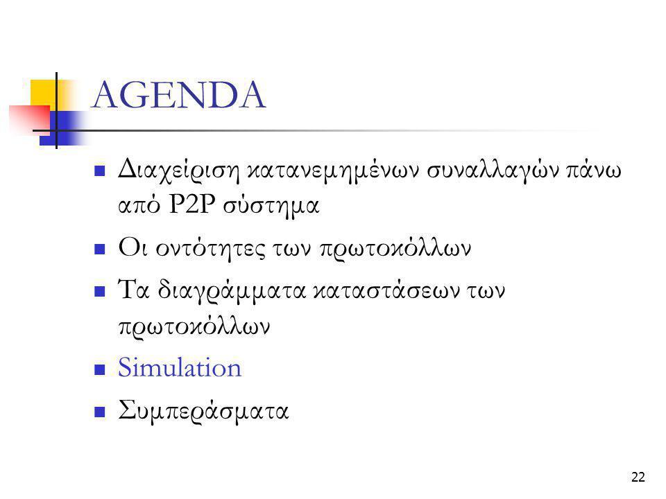 22 AGENDA  Διαχείριση κατανεμημένων συναλλαγών πάνω από Ρ2Ρ σύστημα  Οι οντότητες των πρωτοκόλλων  Τα διαγράμματα καταστάσεων των πρωτοκόλλων  Simulation  Συμπεράσματα