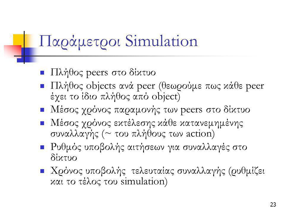 23 Παράμετροι Simulation  Πλήθος peers στο δίκτυο  Πλήθος objects ανά peer (θεωρούμε πως κάθε peer έχει το ίδιο πλήθος από object)  Μέσος χρόνος πα