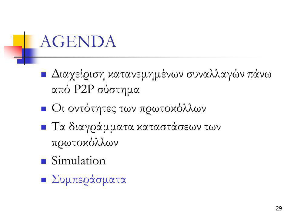 29 AGENDA  Διαχείριση κατανεμημένων συναλλαγών πάνω από Ρ2Ρ σύστημα  Οι οντότητες των πρωτοκόλλων  Τα διαγράμματα καταστάσεων των πρωτοκόλλων  Simulation  Συμπεράσματα