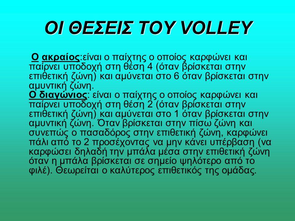ΟΙ ΘΕΣΕΙΣ ΤΟΥ VOLLEY Ο ακραίος:είναι ο παίχτης ο οποίος καρφώνει και παίρνει υποδοχή στη θέση 4 (όταν βρίσκεται στην επιθετική ζώνη) και αμύνεται στο