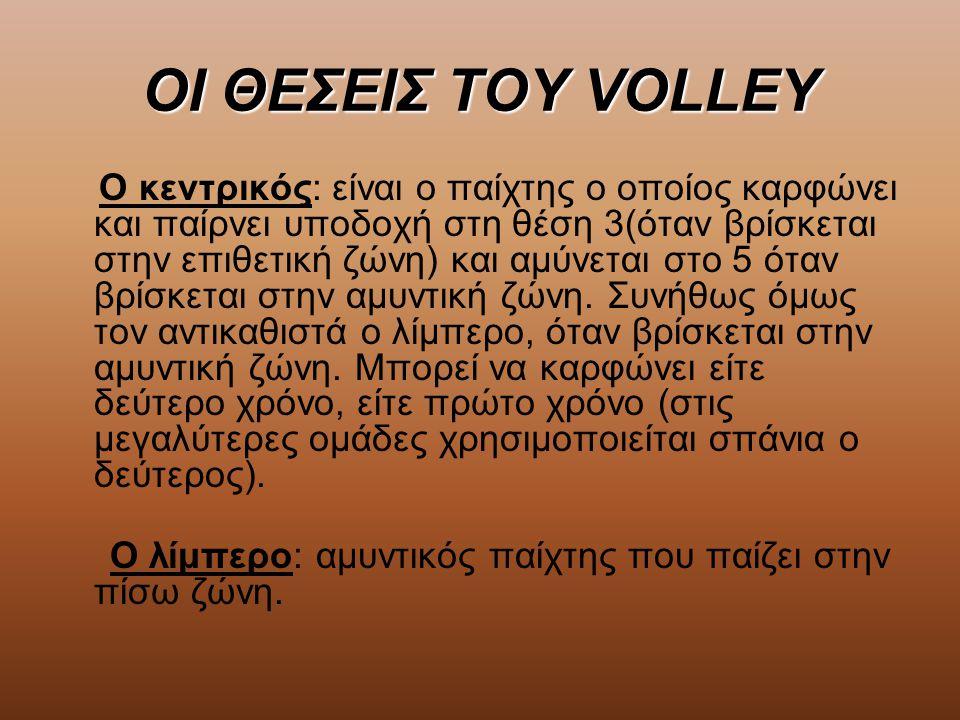 ΟΙ ΘΕΣΕΙΣ ΤΟΥ VOLLEY Ο κεντρικός: είναι ο παίχτης ο οποίος καρφώνει και παίρνει υποδοχή στη θέση 3(όταν βρίσκεται στην επιθετική ζώνη) και αμύνεται στο 5 όταν βρίσκεται στην αμυντική ζώνη.